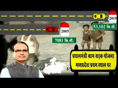 Prime Minister Rural Road Development Scheme In Madhya Pradesh Between 2004 to 2016