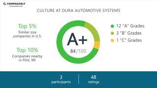 """Американската """"Dura Automotive Systems"""" ќе отвори фабрика во Македонија"""