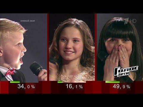 Результаты голосования. Команда Меладзе - Финал - Голос.Дети - Сезон 4