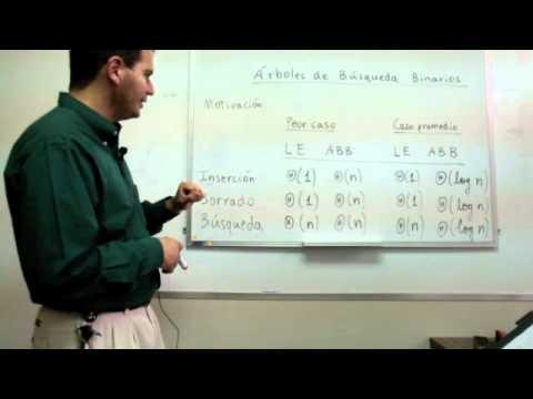 09-Árboles de búsqueda binarios-01-Motivación