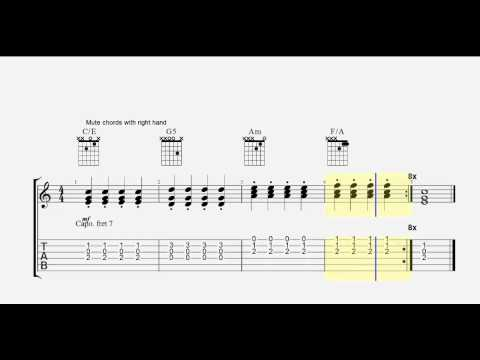 Perfect Two From Auburn Guitar Chords Guitar Chords Songs