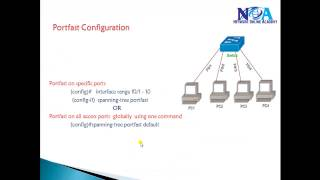 CCNP Switch (300 - 115) version 2.0: BPdu gaurd and filter
