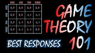 Game Theory 101 MOOC (#6): Best Responses