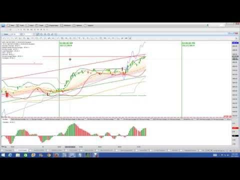 Admiral Markets Форекс брокер - BrokersRu