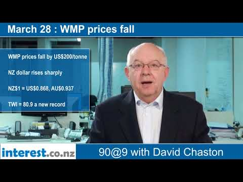 90 seconds @ 9am:WMP prices fall
