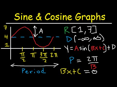 Graphing Sine and Cosine Trig Functions With Transformations, Phase Shifts, Period - Domain & Range
