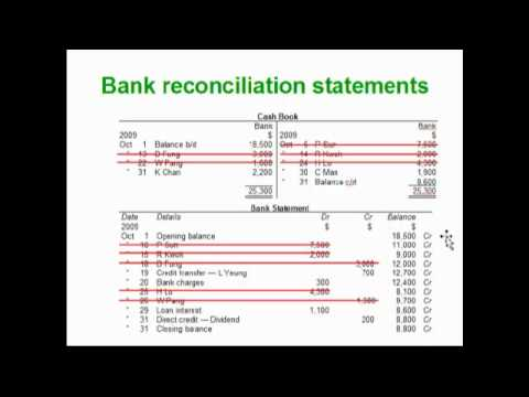 bank accounting system