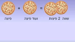 ביטויים שווי ערך, כינוס עברים דומים שעור 1