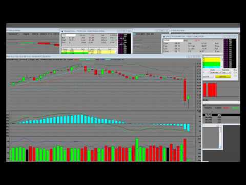 Live After Hours Trading Video: RIG Transocean RIG Earnings Miss