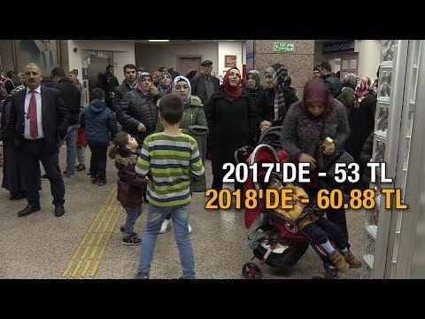 Genel sağlık sigortasına gelen zam için uyarı! - Kanal D ile Günaydın Türkiye