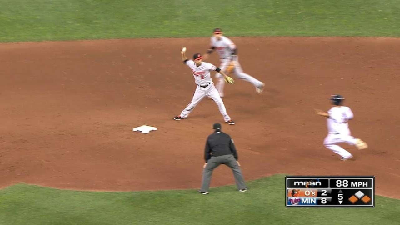BAL@MIN: O's middle infield turns 4-6-3 double play