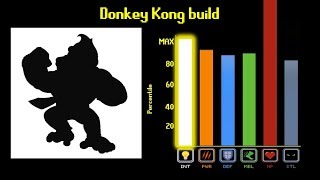 Is Donkey Kong OP? (ft. TierZoo)