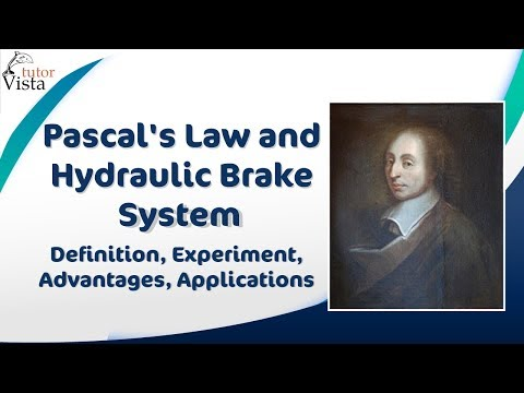 Pascal's Law and Hydraulic Brake System