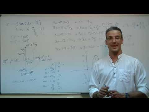 Representacion de una funcion trigonometrica 4ºESO unicoos coseno