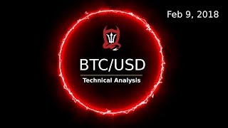 Bitcoin Technical Analysis (BTC/USD): Building the Case for the Low [02/09/2018]