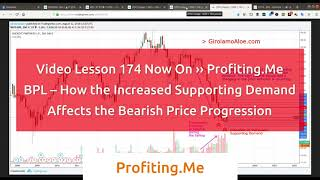 V174 Clip - #BPL – How the Increased Supporting Demand Affects the Bearish Price Progression
