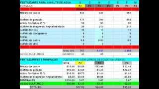 (4)  TOMATES HIDROPONICOS          (4). RIEGO Y FERTILIZACION