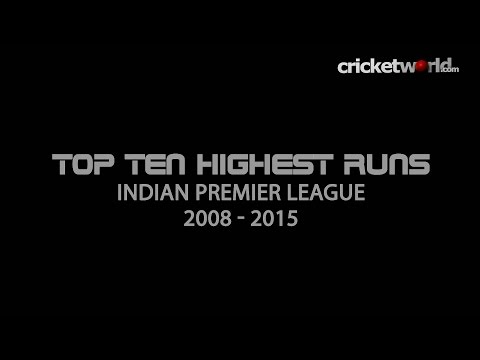 Top 10 highest run-scorers in Indian Premier League history - Cricket World TV