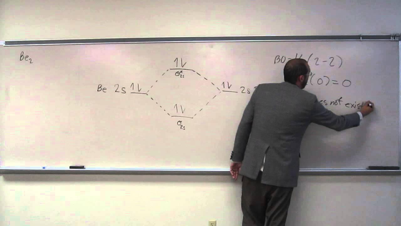 Molecular Orbital Theory  Build Be2  YouTube