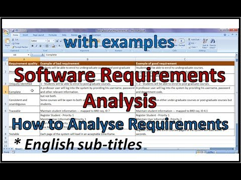 Requirement Analysis - How to review Software Requirements