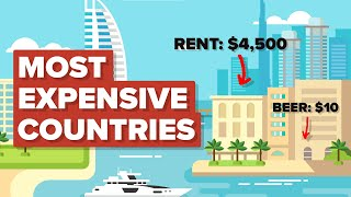 What Are the Most Expensive Countries in the World?