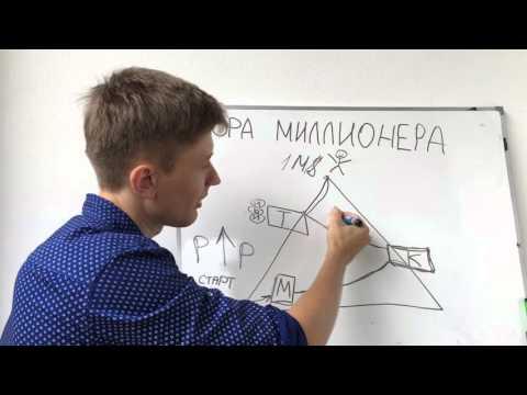 Гора Миллионера: Восхождение к Миллиону Долларов [Автор видео: Артем Мельник]