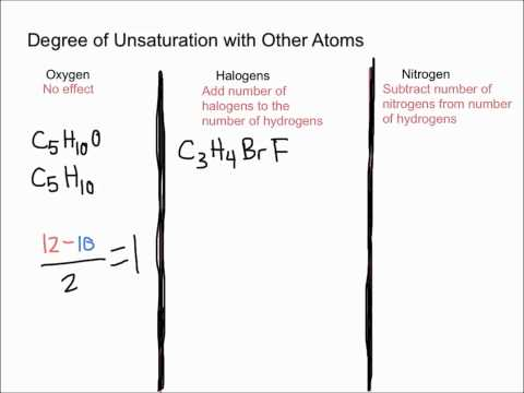 degree of unsaturation