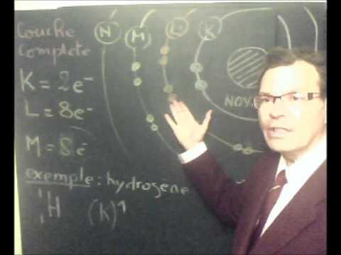 Cours vidéo gratuit de chimie seconde sur la structure ...