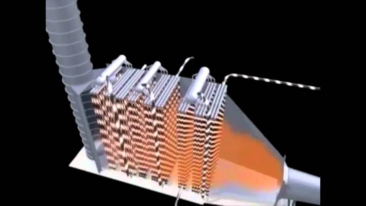 Combined Cycle Power Plant Ccpp Youtube