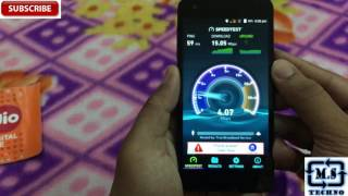 Reliance Jio 4g Sim Internet Speed Test And Performance Test In Hindi By Manik Singhal