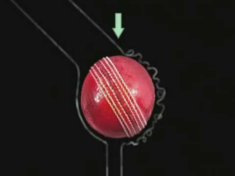 (3/6) Science of Sport - Cricket