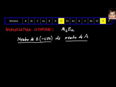 Formulacion inorganica 13: Compuestos binarios