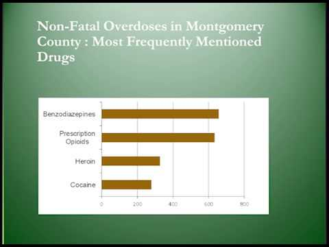 0 Drug Overdose in Montgomery County, Ohio: The Scope of the Problem