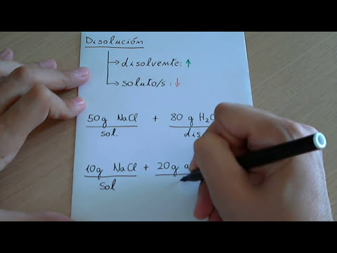 Disolución/solución: soluto y disolvente (o solvente)