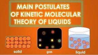 KINETIC MOLECULAR THEORY OF LIQUID | INTERMOLECULAR INTERPRETATION OF LIQUIDS| LIQUIDS :CHEMISTRY