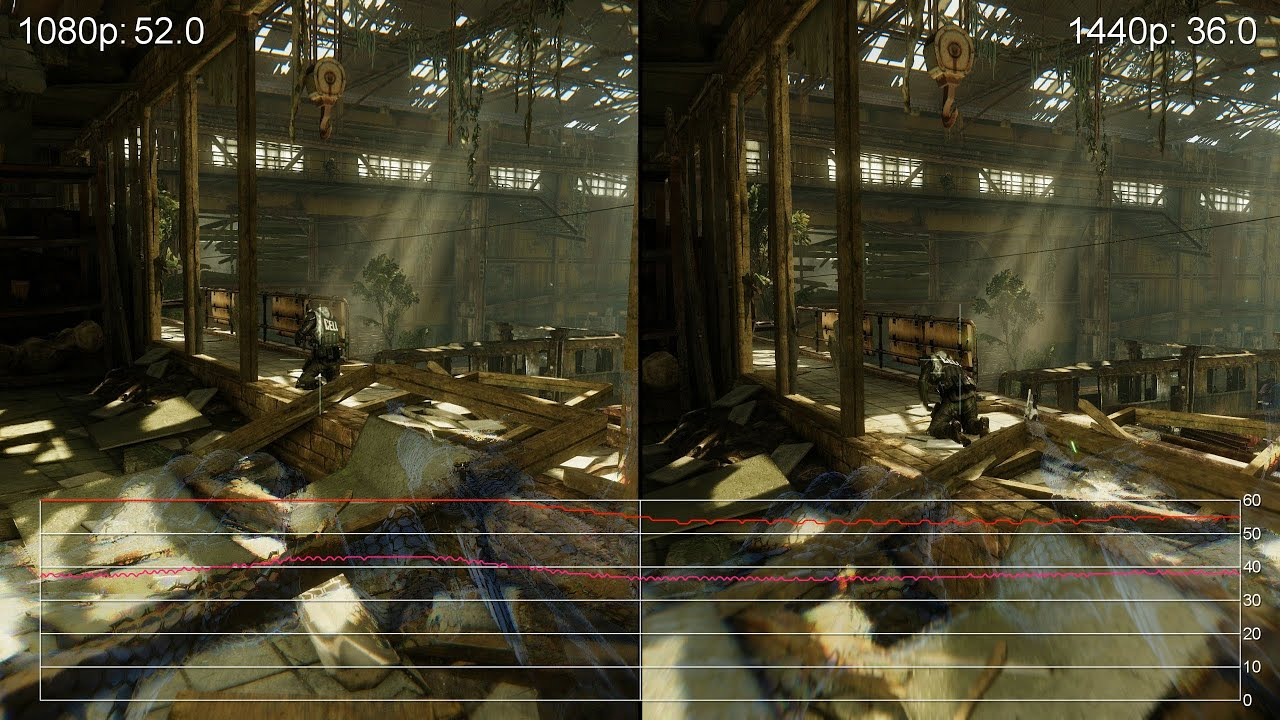 Crysis 3: Radeon HD 7950 - 1080p vs. 1440p Frame-Rate