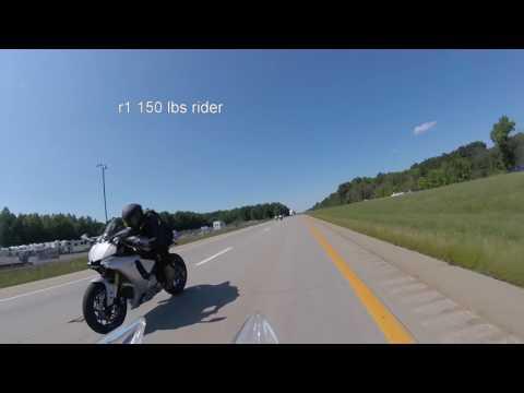 1299 Ducati vs s1000rr vs R1 vs rsv4