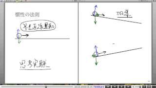 高校物理解説講義:「運動方程式」講義3