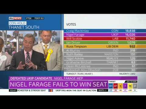 UKIP's Nigel Farage Fails To Win In Thanet South