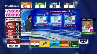 నిజామాబాద్ జిల్లా విజేతలు..- Nizamabad Dist MLA Election winners List  Exclusive Analysis - netivaarthalu.com