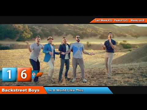 Dream Chart Top 40 Songs: October 2013 (10/5/2013)