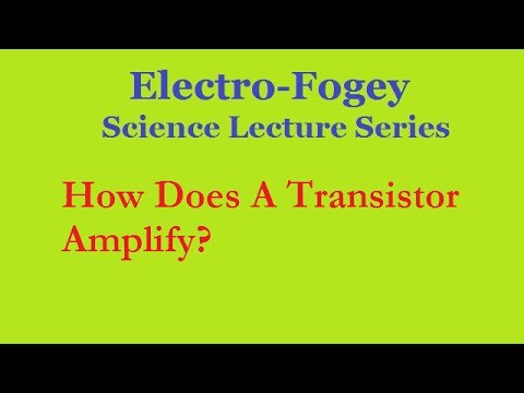 download lecture 13 basic characteristic of an amplifer