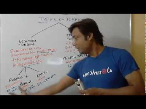 Power System Analysis Video Lecture Part 4 for IES, GATE &  PSU Students