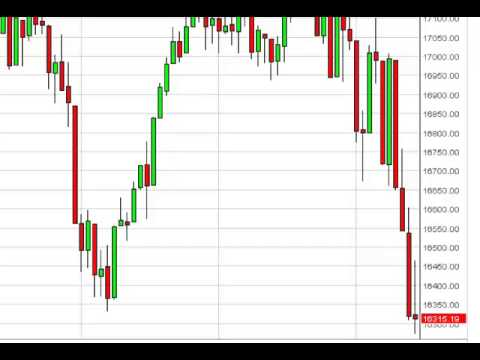 Dow Jones 30 Technical Analysis for October 15, 2014 by FXEmpire.com