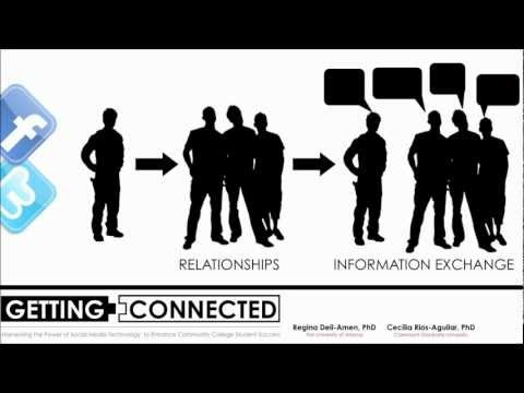 Getting Connected - Social Media and Community Colleges