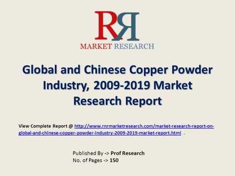 Copper Powder Industry Analysis of Upstream Raw Materials & Downstream Demand