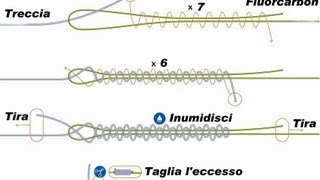 TUTORIAL: NODO PER UNIRE TRECCIA E FLUORCARBON by CATFISHING WORLD