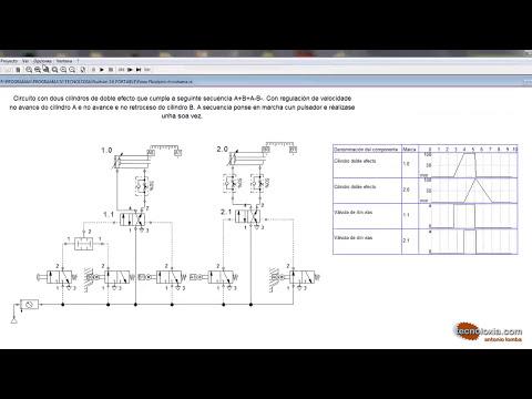 Circuito neumático a+b+a-b- con FluidSim