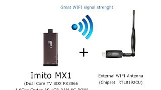 Improving IMITO MX1 wifi signal with cheap external antenna.