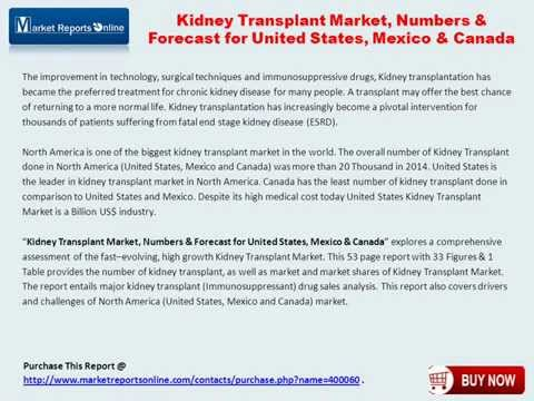 Kidney Transplant Market, Numbers & Forecast for United States, Mexico & Canada